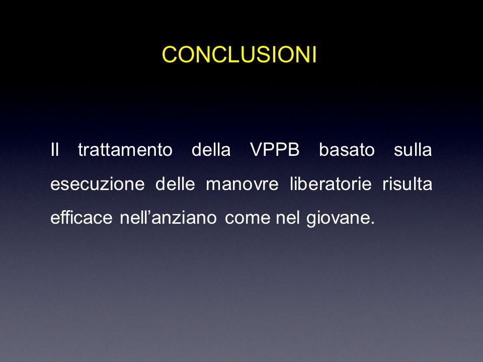 CONCLUSIONI Il trattamento della VPPB basato sulla esecuzione delle manovre liberatorie risulta efficace nellanziano come nel giovane.