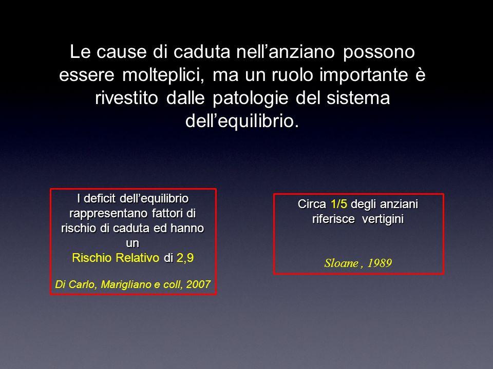 Le cause di caduta nellanziano possono essere molteplici, ma un ruolo importante è rivestito dalle patologie del sistema dellequilibrio.