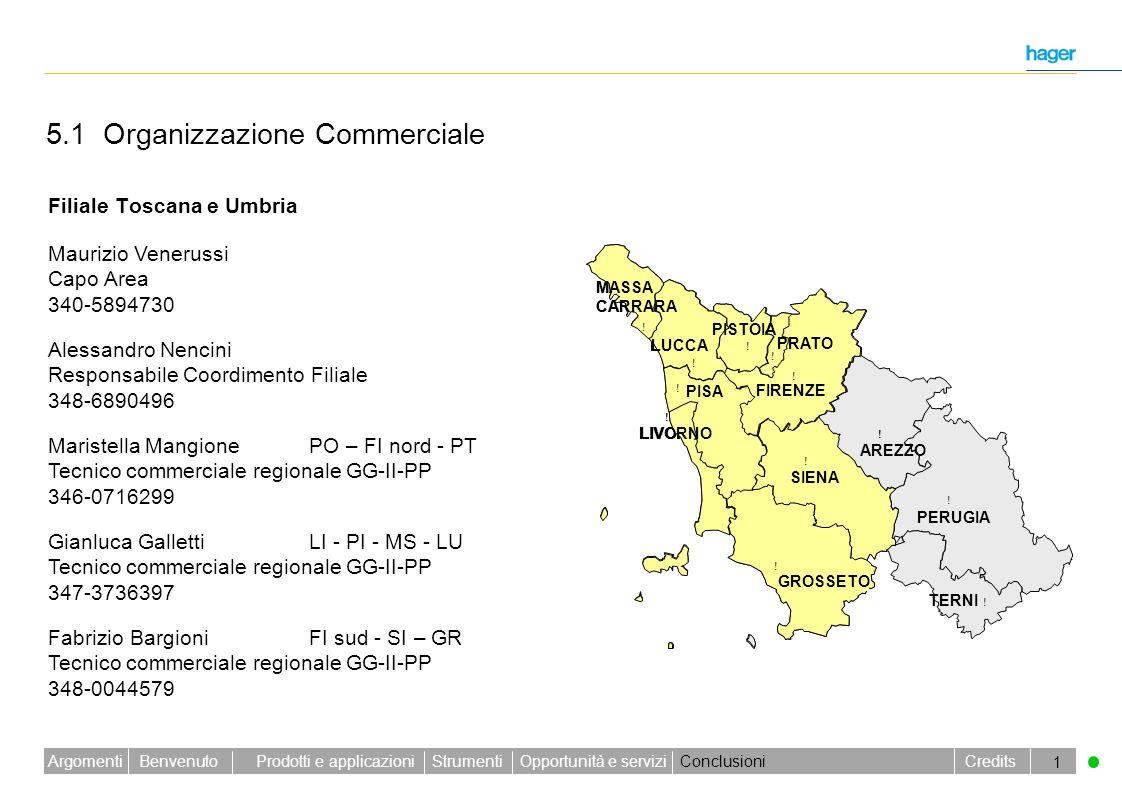 Benvenuto Credits Prodotti e applicazioniStrumentiOpportunità e serviziConclusioniArgomenti 1 .