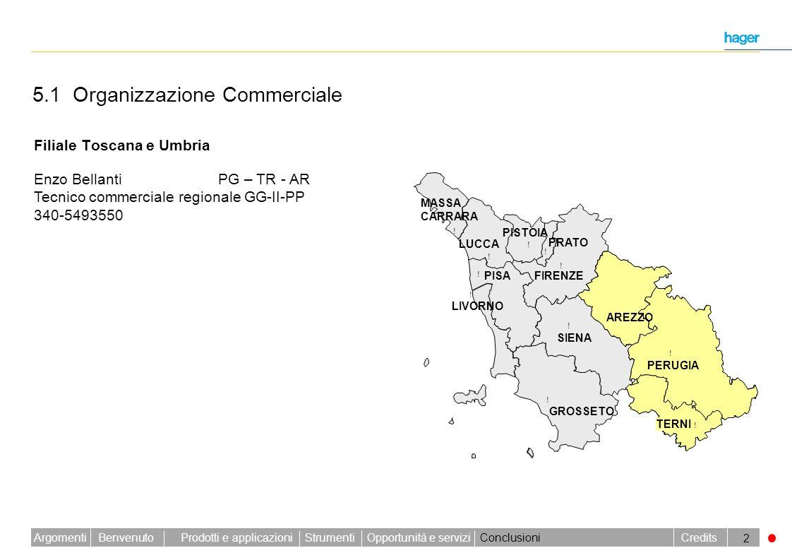 Benvenuto Credits Prodotti e applicazioniStrumentiOpportunità e serviziConclusioniArgomenti 2 .