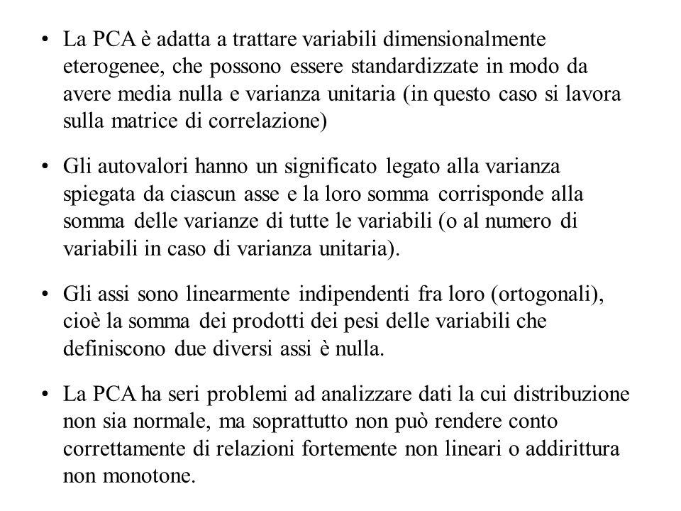 La PCA è adatta a trattare variabili dimensionalmente eterogenee, che possono essere standardizzate in modo da avere media nulla e varianza unitaria (