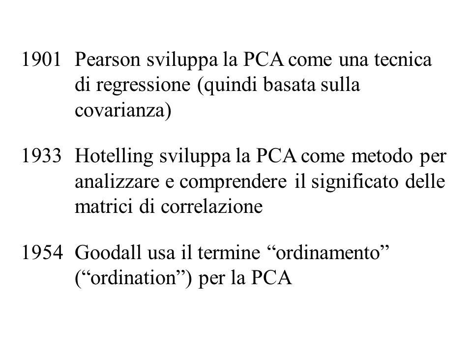 1901Pearson sviluppa la PCA come una tecnica di regressione (quindi basata sulla covarianza) 1933Hotelling sviluppa la PCA come metodo per analizzare