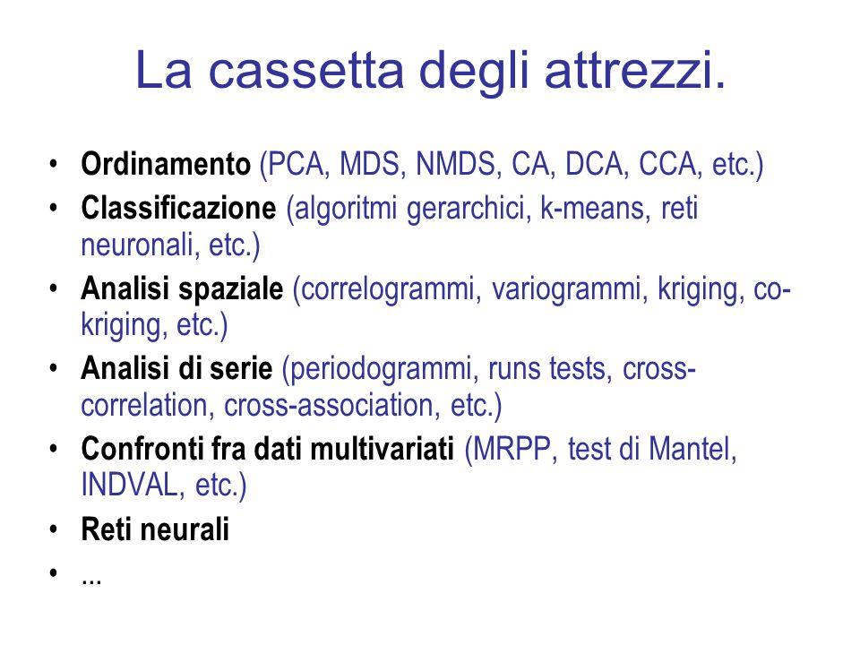 La cassetta degli attrezzi. Ordinamento (PCA, MDS, NMDS, CA, DCA, CCA, etc.) Classificazione (algoritmi gerarchici, k-means, reti neuronali, etc.) Ana
