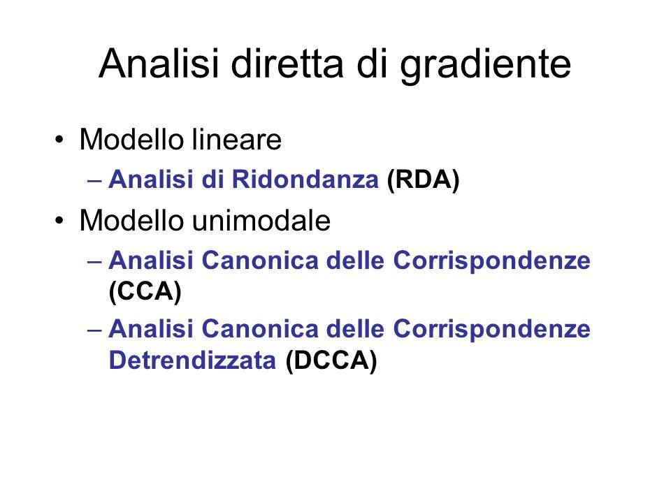 Analisi diretta di gradiente Modello lineare –Analisi di Ridondanza (RDA) Modello unimodale –Analisi Canonica delle Corrispondenze (CCA) –Analisi Cano