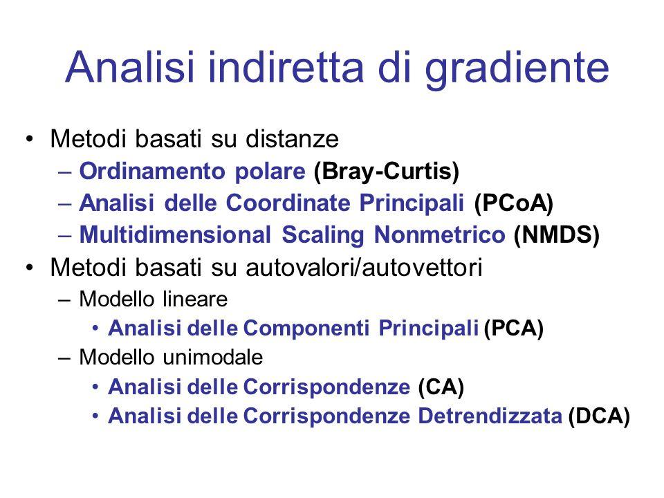 Analisi indiretta di gradiente Metodi basati su distanze –Ordinamento polare (Bray-Curtis) –Analisi delle Coordinate Principali (PCoA) –Multidimension