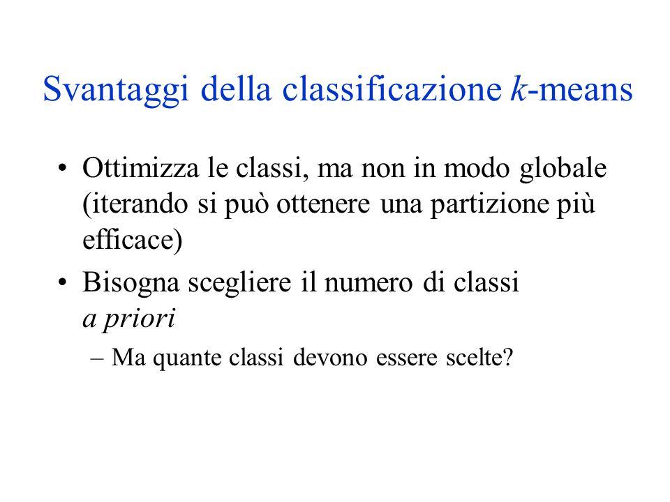 Svantaggi della classificazione k-means Ottimizza le classi, ma non in modo globale (iterando si può ottenere una partizione più efficace) Bisogna scegliere il numero di classi a priori –Ma quante classi devono essere scelte?