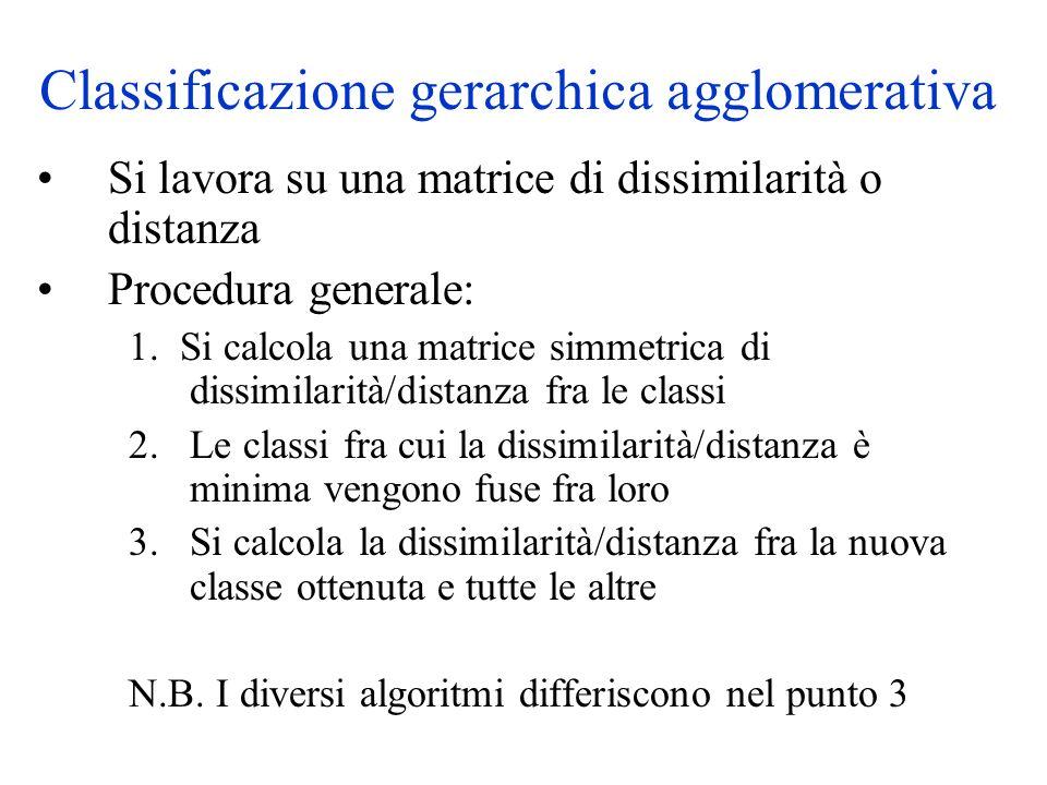 Si lavora su una matrice di dissimilarità o distanza Procedura generale: 1. Si calcola una matrice simmetrica di dissimilarità/distanza fra le classi