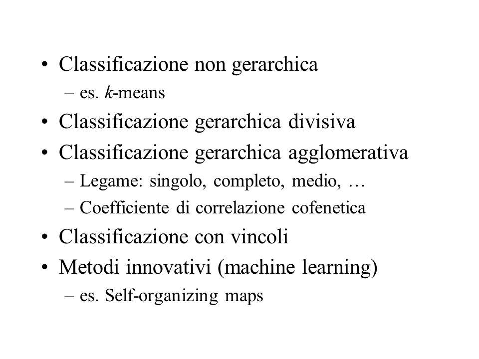 Classificazione non gerarchica –es. k-means Classificazione gerarchica divisiva Classificazione gerarchica agglomerativa –Legame: singolo, completo, m