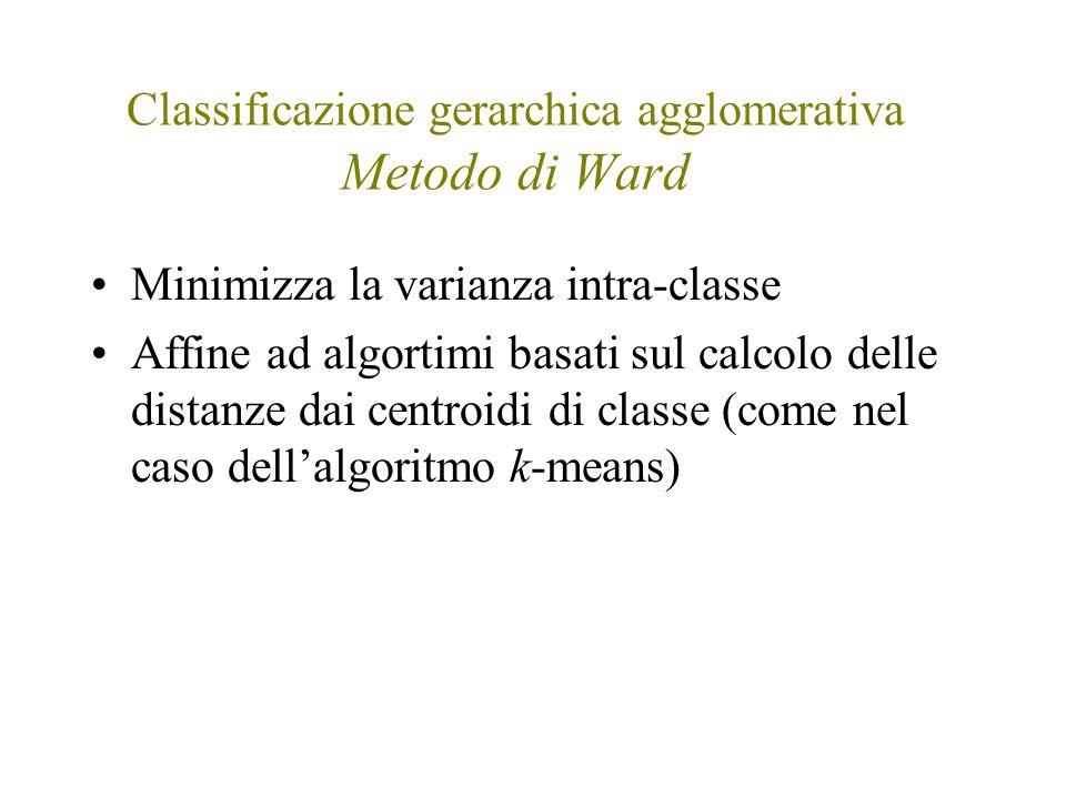 Classificazione gerarchica agglomerativa Metodo di Ward Minimizza la varianza intra-classe Affine ad algortimi basati sul calcolo delle distanze dai centroidi di classe (come nel caso dellalgoritmo k-means)