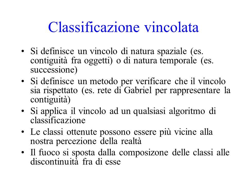 Classificazione vincolata Si definisce un vincolo di natura spaziale (es. contiguità fra oggetti) o di natura temporale (es. successione) Si definisce