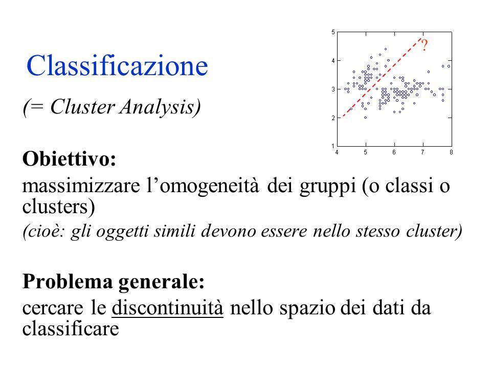 Classificazione (= Cluster Analysis) Obiettivo: massimizzare lomogeneità dei gruppi (o classi o clusters) (cioè: gli oggetti simili devono essere nell