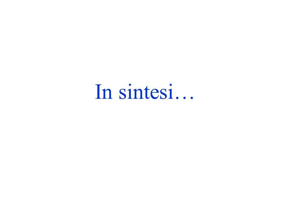 In sintesi…