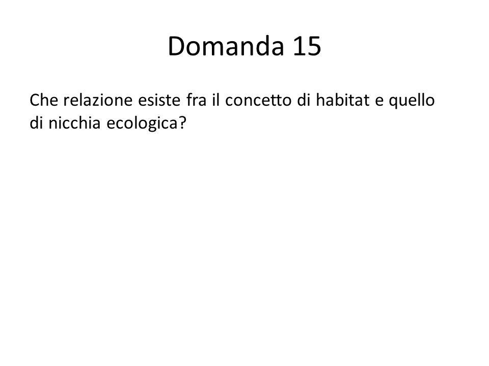 Domanda 15 Che relazione esiste fra il concetto di habitat e quello di nicchia ecologica.