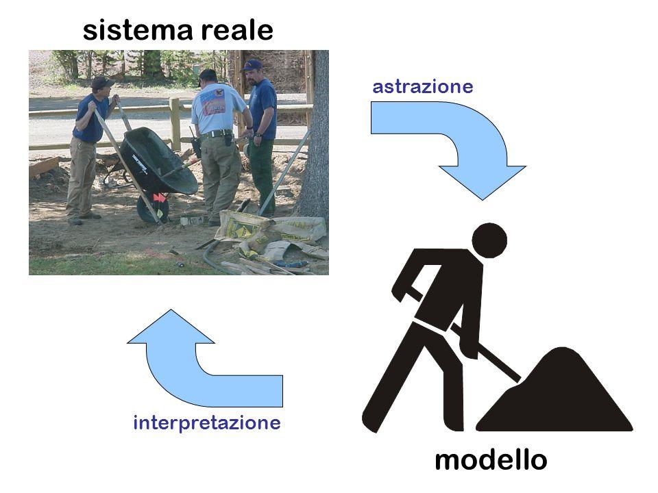 Tipologie di modelli Modelli fisici (es.mesocosmi) Modelli concettuali (es.