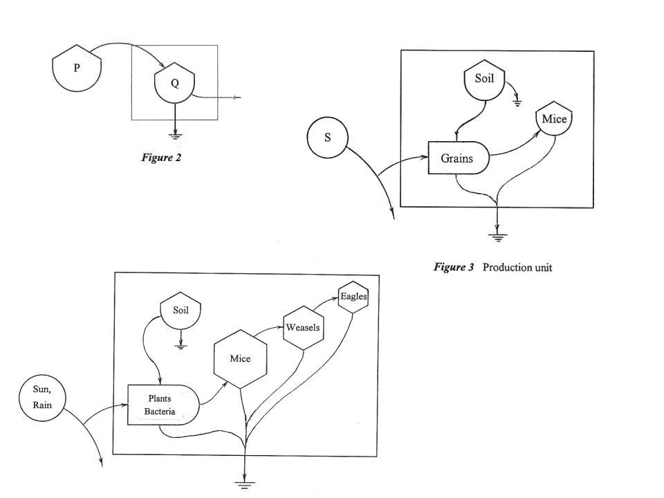 CBPM-2 (2001) CBPM- 2/NN (2002) CBPM-NN (1998) Test data set: 1999-2000 R 2 =0.431 R 2 =0.430 R 2 =0.604 conventional model 6 predictive variables neural network 12 predictive variables