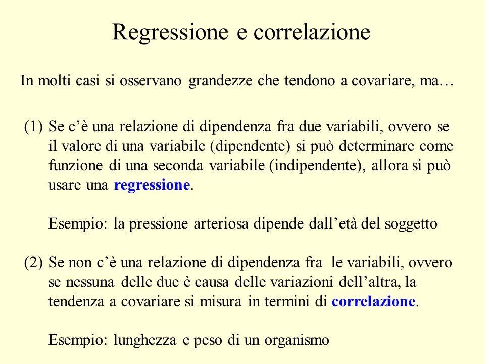 Asse Maggiore e Asse Maggiore Ridotto Regola empirica: se la varianza delle X è >1/3 di quella delle Y, non si dovrebbe usare la regressione lineare LAsse Maggiore considera sia lerrore della X che quello della Y: è la bisettrice dellangolo formato della retta di regressione della X sulla Y con quella di regressione della Y sulla X.