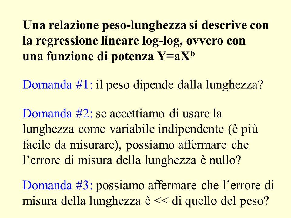 Una relazione peso-lunghezza si descrive con la regressione lineare log-log, ovvero con una funzione di potenza Y=aX b Domanda #1: il peso dipende dal