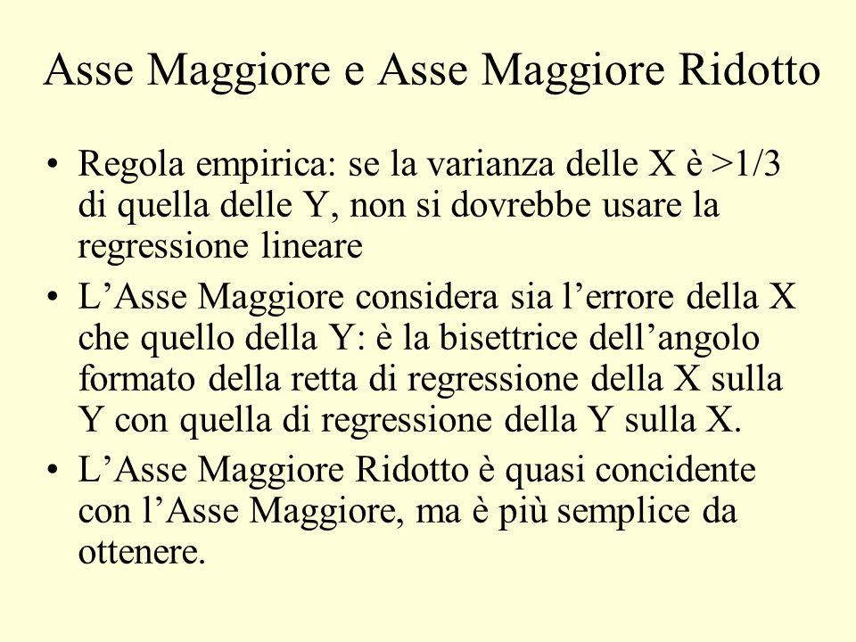 Asse Maggiore e Asse Maggiore Ridotto Regola empirica: se la varianza delle X è >1/3 di quella delle Y, non si dovrebbe usare la regressione lineare L
