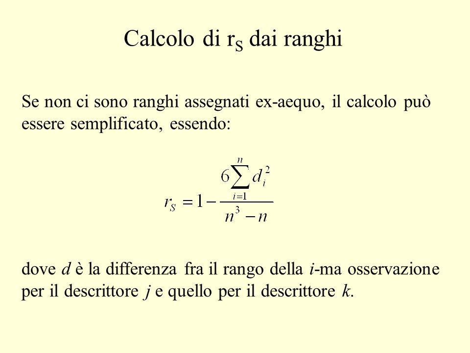 Se non ci sono ranghi assegnati ex-aequo, il calcolo può essere semplificato, essendo: Calcolo di r S dai ranghi dove d è la differenza fra il rango d