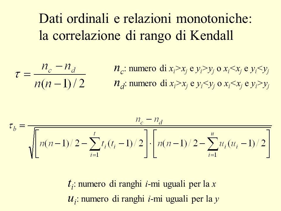 Dati ordinali e relazioni monotoniche: la correlazione di rango di Kendall t i : numero di ranghi i-mi uguali per la x u i : numero di ranghi i-mi ugu