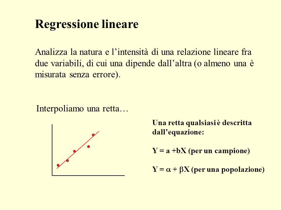 Una relazione peso-lunghezza si descrive con la regressione lineare log-log, ovvero con una funzione di potenza Y=aX b Domanda #1: il peso dipende dalla lunghezza.