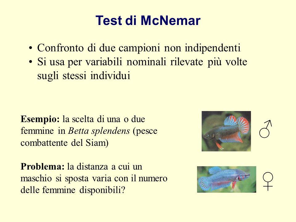 Confronto di due campioni non indipendenti Si usa per variabili nominali rilevate più volte sugli stessi individui Test di McNemar Esempio: la scelta