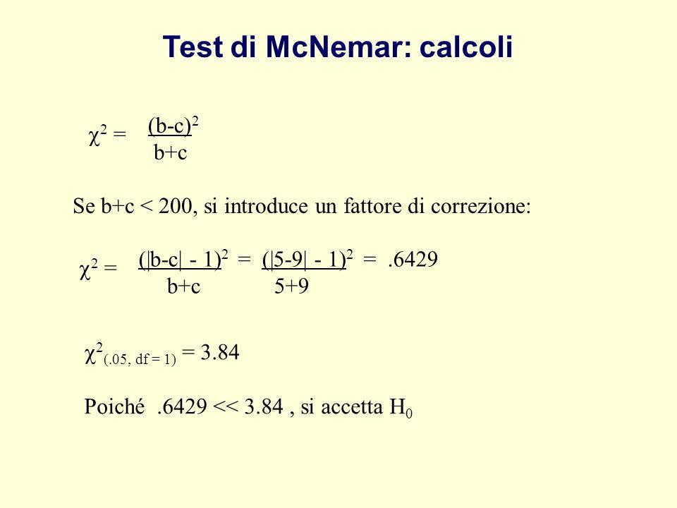 2 = (b-c) 2 b+c Se b+c < 200, si introduce un fattore di correzione: 2 = (|b-c| - 1) 2 = (|5-9| - 1) 2 =.6429 b+c5+9 2 (.05, df = 1) = 3.84 Poiché.642