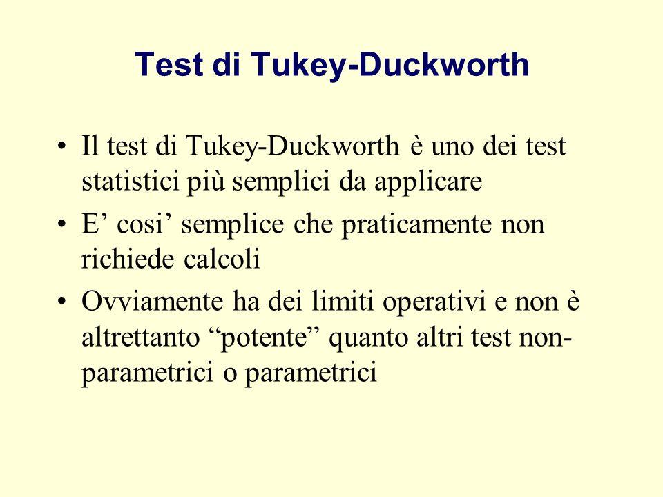 Test di Tukey-Duckworth Il test di Tukey-Duckworth è uno dei test statistici più semplici da applicare E cosi semplice che praticamente non richiede c