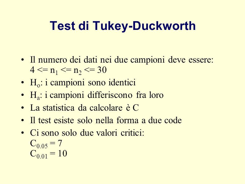 Test di Tukey-Duckworth Il numero dei dati nei due campioni deve essere: 4 <= n 1 <= n 2 <= 30 H o : i campioni sono identici H a : i campioni differi