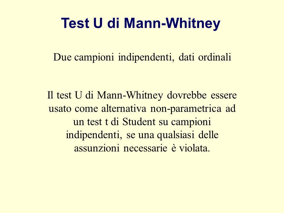 Test U di Mann-Whitney Due campioni indipendenti, dati ordinali Il test U di Mann-Whitney dovrebbe essere usato come alternativa non-parametrica ad un
