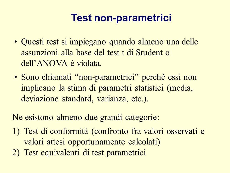 Test non-parametrici Questi test si impiegano quando almeno una delle assunzioni alla base del test t di Student o dellANOVA è violata. Sono chiamati