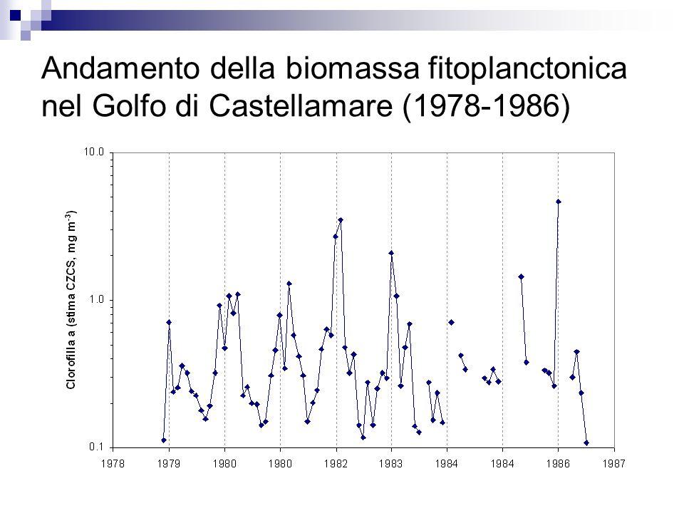 Andamento della biomassa fitoplanctonica nel Golfo di Castellamare (1978-1986)