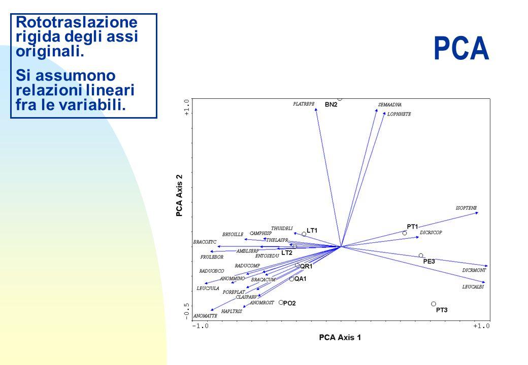 PCA Rototraslazione rigida degli assi originali. Si assumono relazioni lineari fra le variabili.