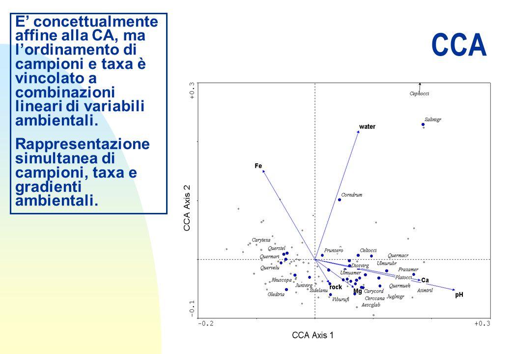 CCA E concettualmente affine alla CA, ma lordinamento di campioni e taxa è vincolato a combinazioni lineari di variabili ambientali. Rappresentazione