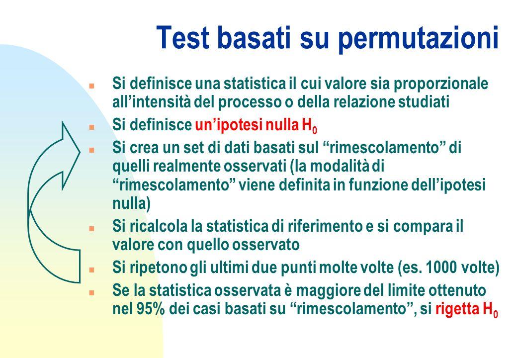 n Si definisce una statistica il cui valore sia proporzionale allintensità del processo o della relazione studiati n Si definisce unipotesi nulla H 0