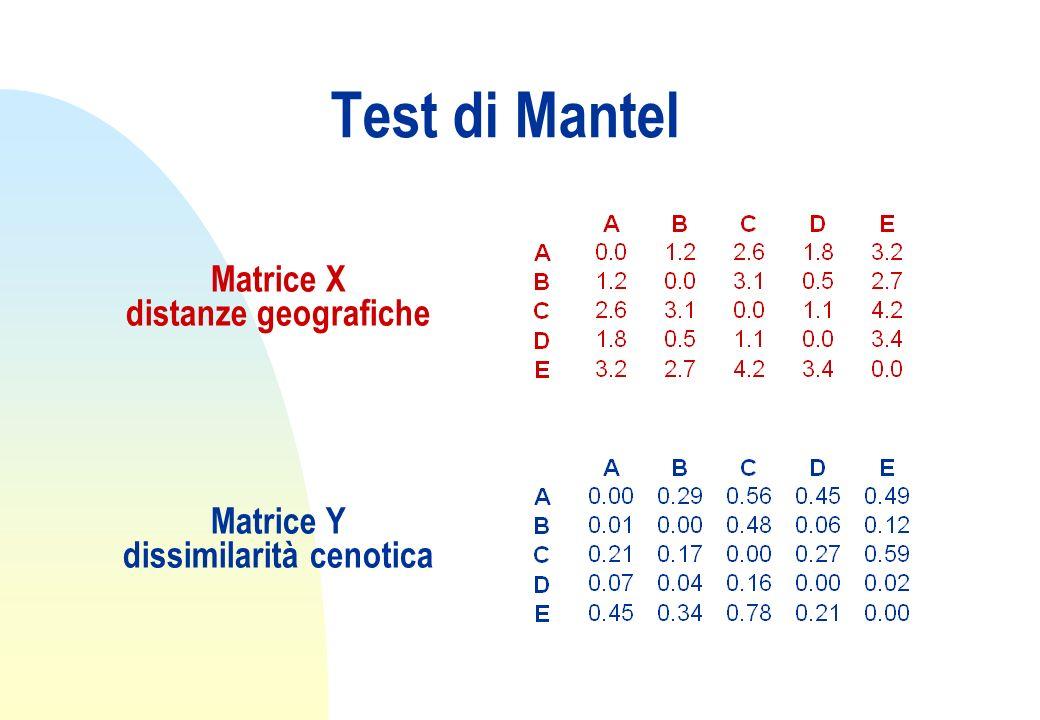 Test di Mantel Matrice X distanze geografiche Matrice Y dissimilarità cenotica
