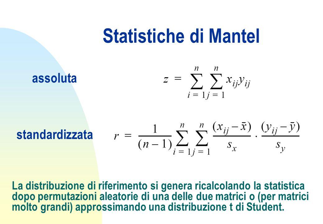 Statistiche di Mantel assoluta standardizzata La distribuzione di riferimento si genera ricalcolando la statistica dopo permutazioni aleatorie di una