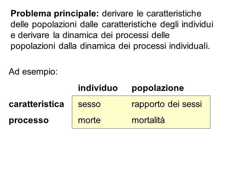 Problema principale: derivare le caratteristiche delle popolazioni dalle caratteristiche degli individui e derivare la dinamica dei processi delle popolazioni dalla dinamica dei processi individuali.