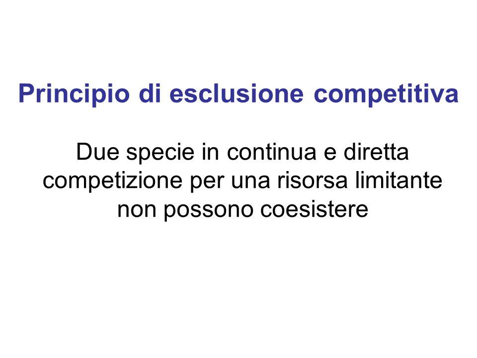 Principio di esclusione competitiva Due specie in continua e diretta competizione per una risorsa limitante non possono coesistere