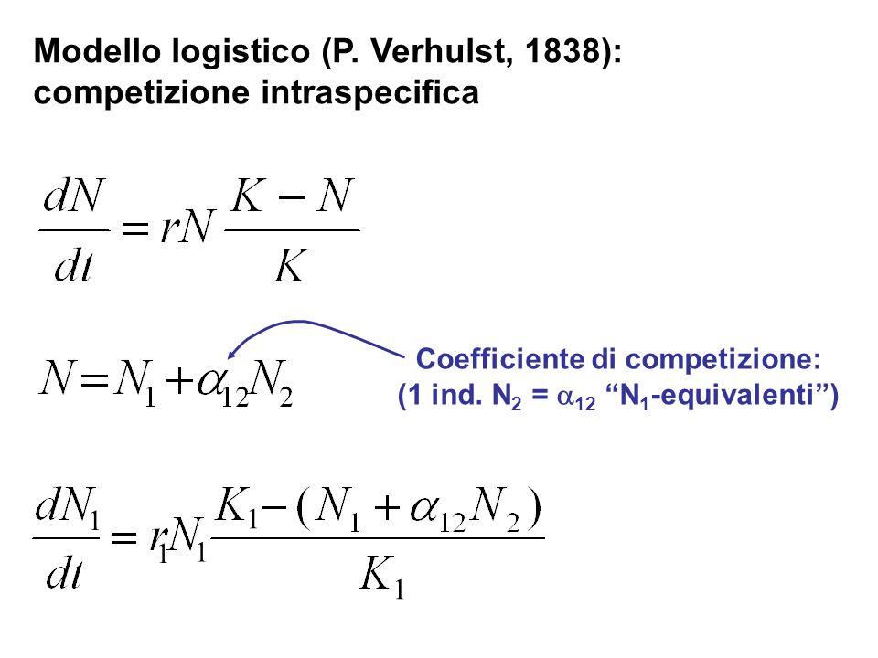 Coefficiente di competizione: (1 ind.N 2 = 12 N 1 -equivalenti) Modello logistico (P.
