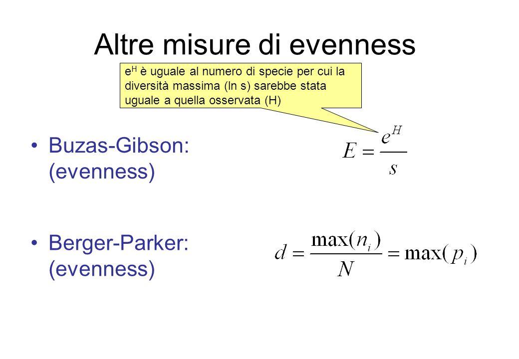 Altre misure di evenness Berger-Parker: (evenness) Buzas-Gibson: (evenness) e H è uguale al numero di specie per cui la diversità massima (ln s) sareb
