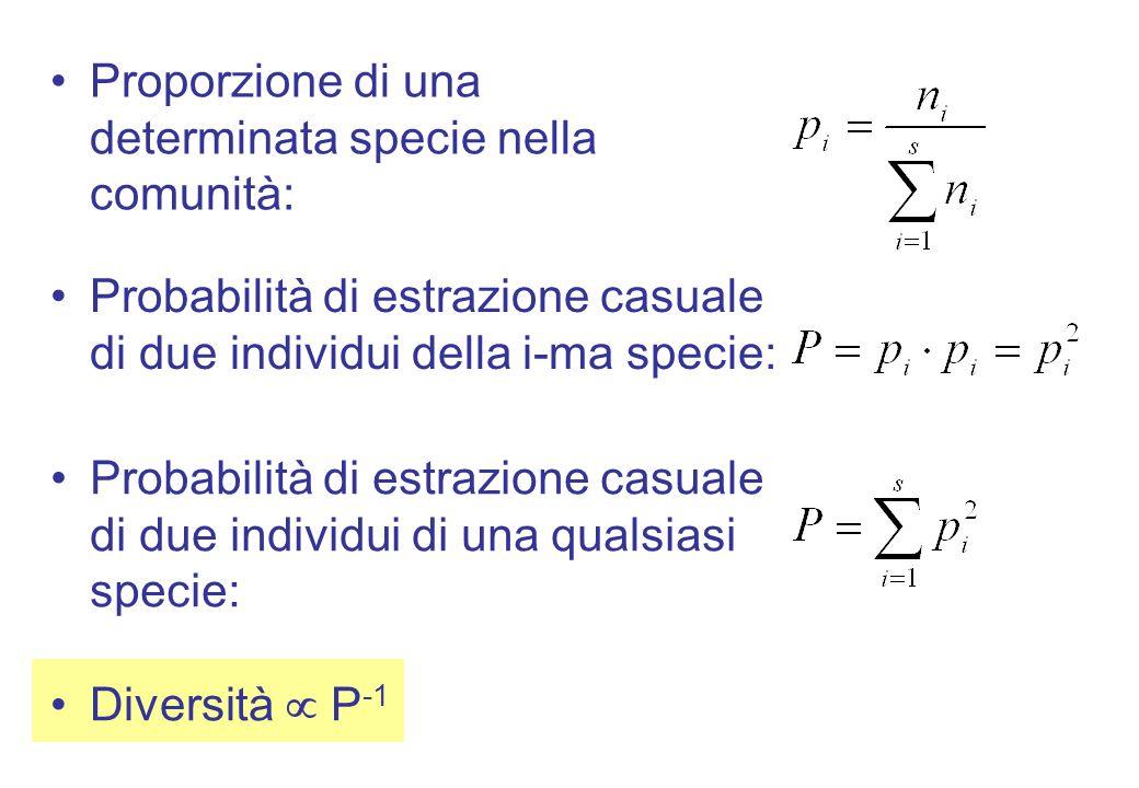 Proporzione di una determinata specie nella comunità: Probabilità di estrazione casuale di due individui della i-ma specie: Probabilità di estrazione