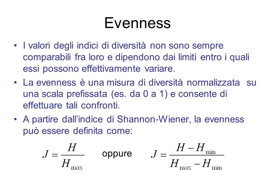 Evenness I valori degli indici di diversità non sono sempre comparabili fra loro e dipendono dai limiti entro i quali essi possono effettivamente vari
