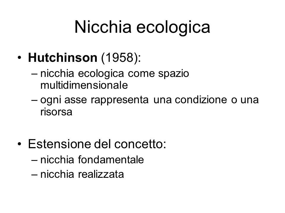 Nicchia ecologica Hutchinson (1958): –nicchia ecologica come spazio multidimensionale –ogni asse rappresenta una condizione o una risorsa Estensione d