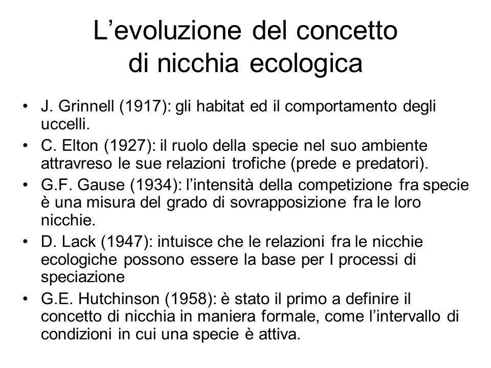 Levoluzione del concetto di nicchia ecologica J. Grinnell (1917): gli habitat ed il comportamento degli uccelli. C. Elton (1927): il ruolo della speci