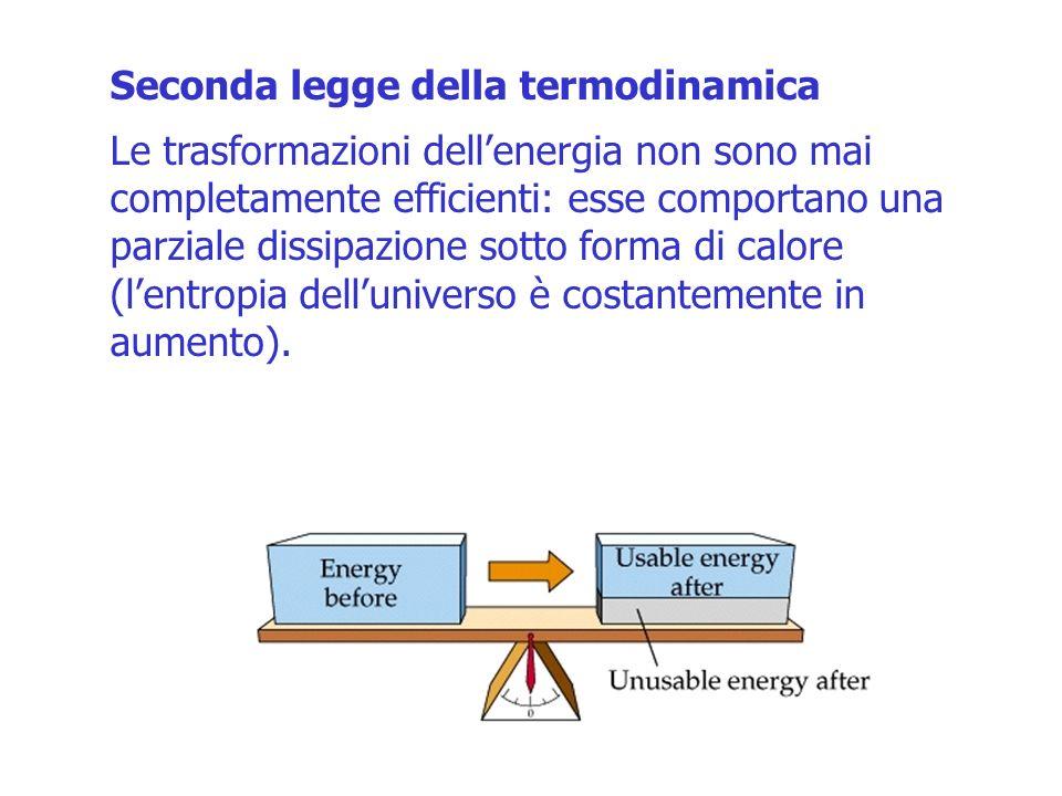 Seconda legge della termodinamica Le trasformazioni dellenergia non sono mai completamente efficienti: esse comportano una parziale dissipazione sotto