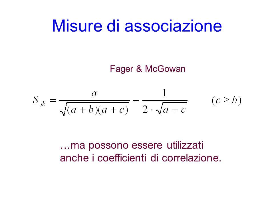 Misure di associazione Fager & McGowan …ma possono essere utilizzati anche i coefficienti di correlazione.