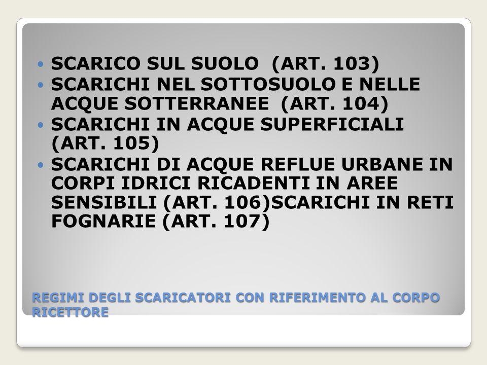REGIMI DEGLI SCARICATORI CON RIFERIMENTO AL CORPO RICETTORE SCARICO SUL SUOLO (ART. 103) SCARICHI NEL SOTTOSUOLO E NELLE ACQUE SOTTERRANEE (ART. 104)