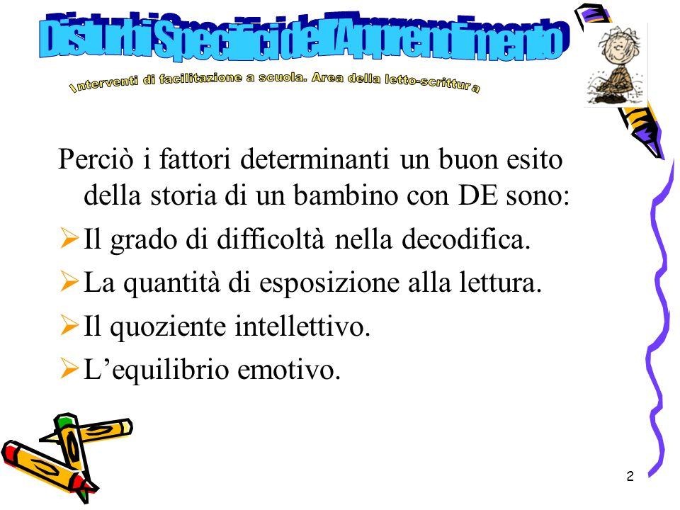 23 Quanta difficoltà è da attribuire alla complicatezza dei libri di testo adottati a scuola.