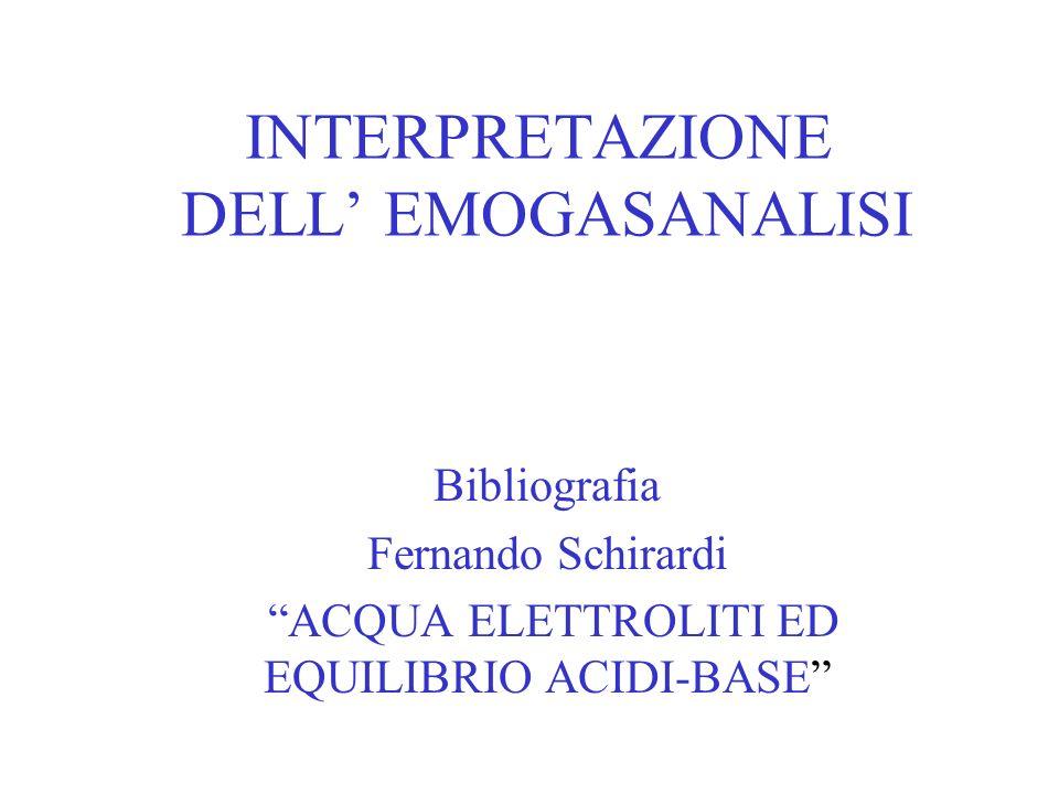 INTERPRETAZIONE DELL EMOGASANALISI Bibliografia Fernando Schirardi ACQUA ELETTROLITI ED EQUILIBRIO ACIDI-BASE